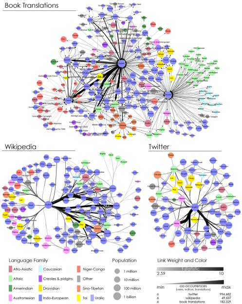 Johnson: Language networks: When bigger isn't better | The Economist