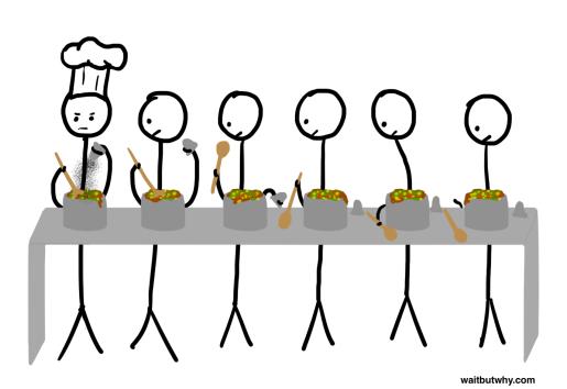 Line of cooks