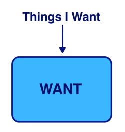 Software - Want Box